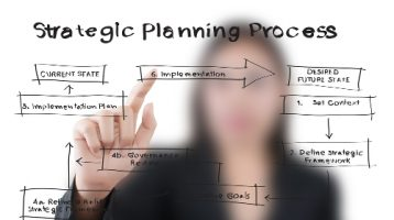 Strategic Planning & Execution